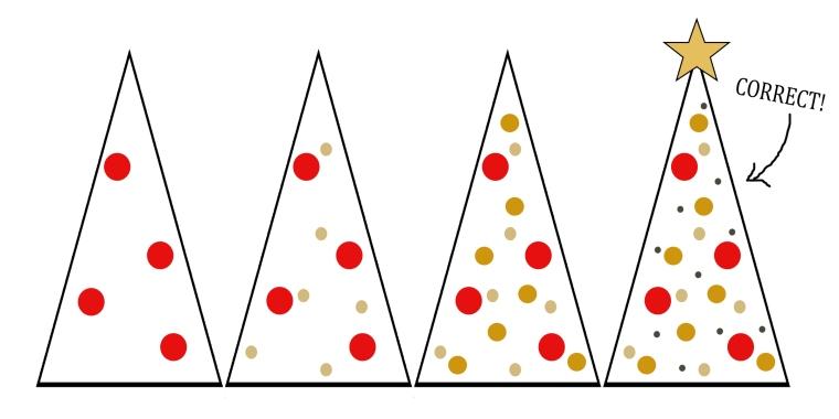 Correct Tree Diagram.jpg